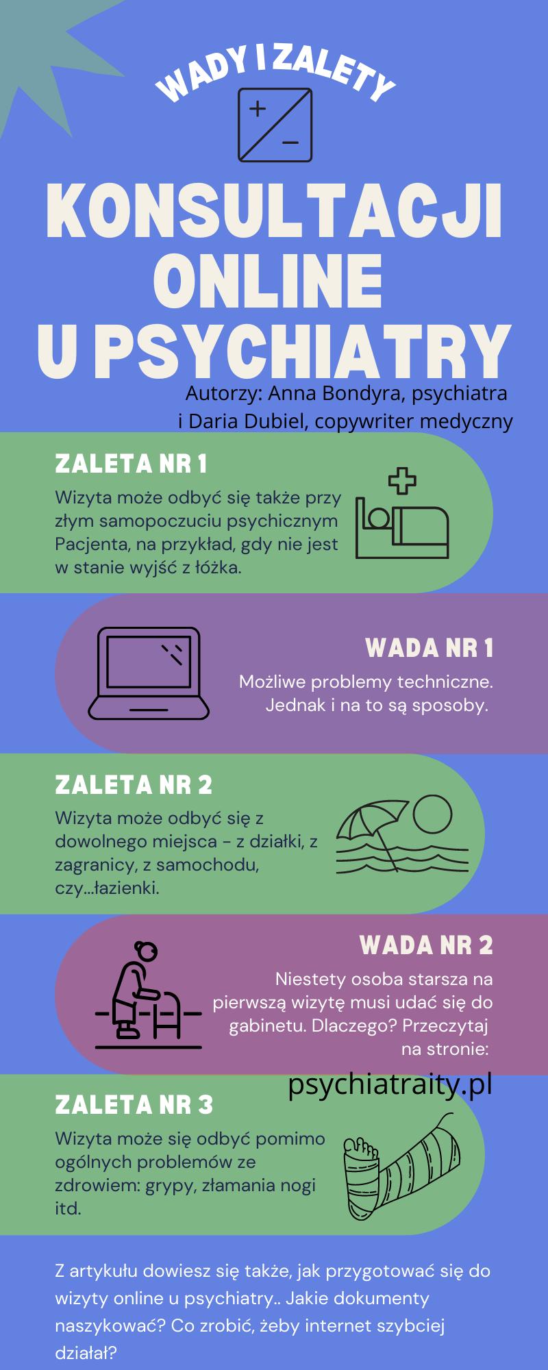 konsultacja-online-u-psychiatry